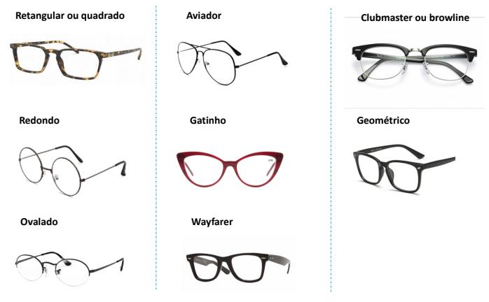 tipos de óculos existentes